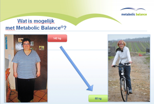 Metabolic_balans_amersfoort